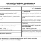 Бржеский В.В. Клинические признаки синдрома «сухого глаза», табл. 1, dry.eye-portal.ru